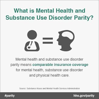 Providing Tools to Enforce Existing Law on  Mental Health & Substance Use Disorder Parity