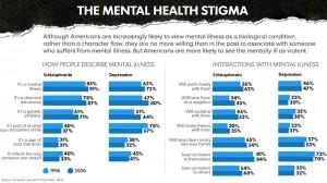 stigma_graphic